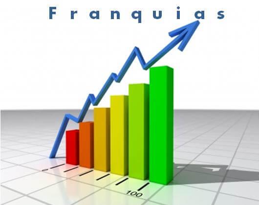 Benefícios de investir em uma franquia