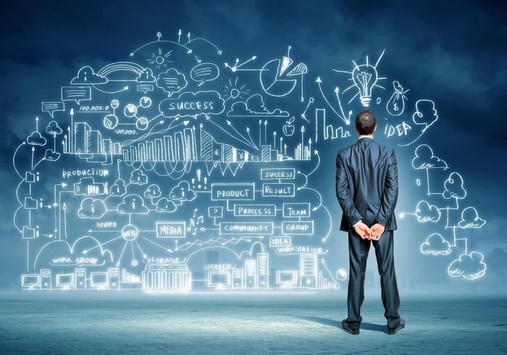 O que é ser Empreendedor - Franquia WSI Empreendedorismo